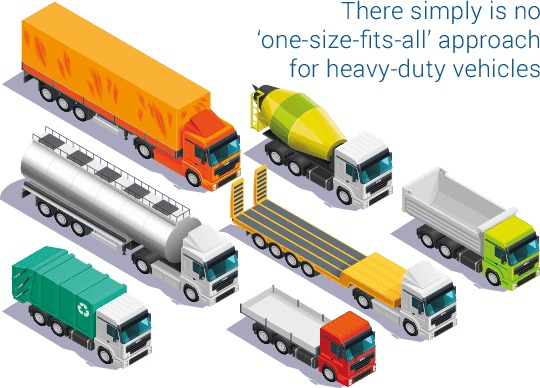 Image of multiple trucks with the caption 'There simply is no one-size fits alll approach for heavy-duty vehicles'